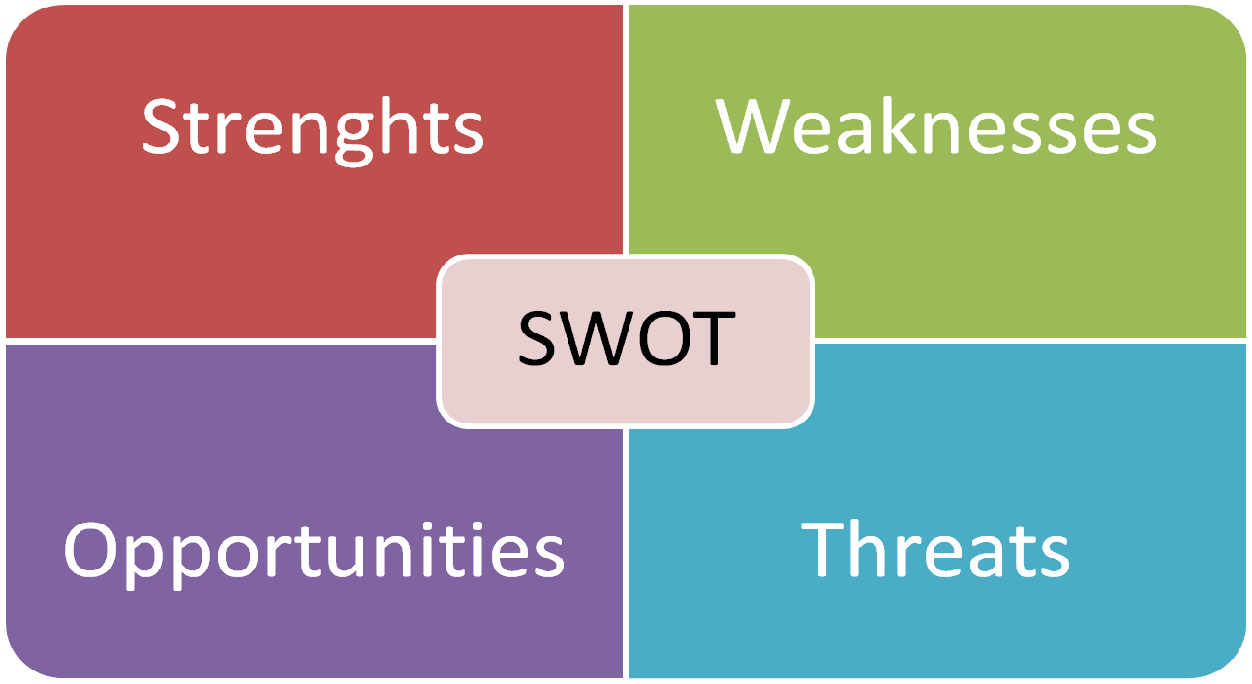 swot analysis of yoshinoya 7,489 market heights jobs available on indeedcom market ca - 91748 as a global ground-breaker among quick service restaurants, with more than 2000 stores worldwide, yoshinoya has a rich cultural easily apply develops valid and reliable market research swot analysis easily apply.